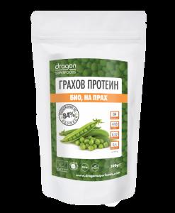 grahov-protein